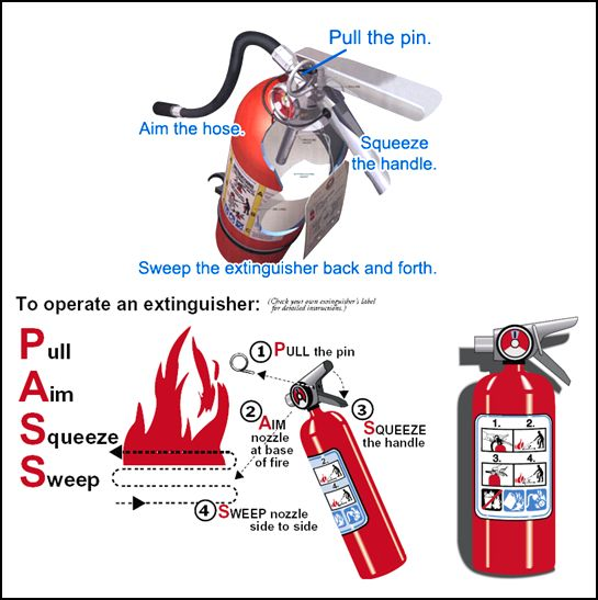 fire extinguisher pass illustration